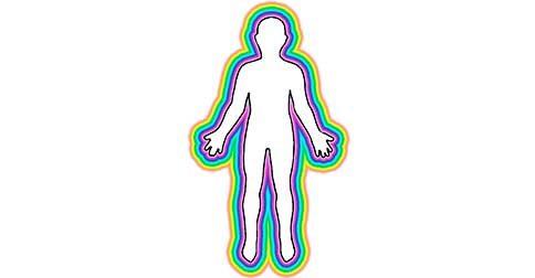 O nosso corpo de Luz - os quatro corpos que temos