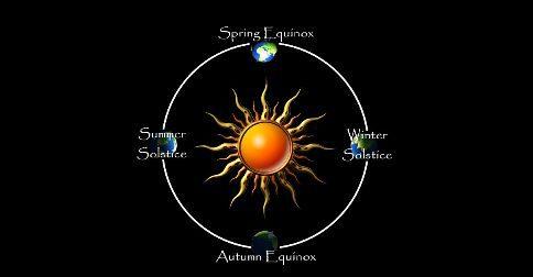 Este Equinócio do final de semana, será um evento especial - Equinócio, Eclipse Lunar e energias entrantes