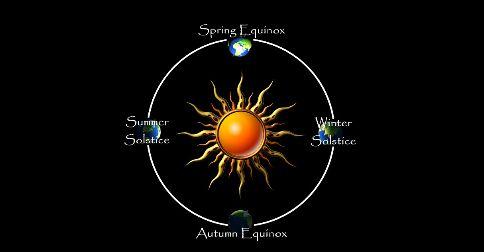 Este Equinócio do final de semana, será um evento especial – Equinócio, Eclipse Lunar e energias entrantes