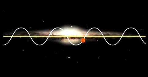 O fim de um grande ciclo galáctico