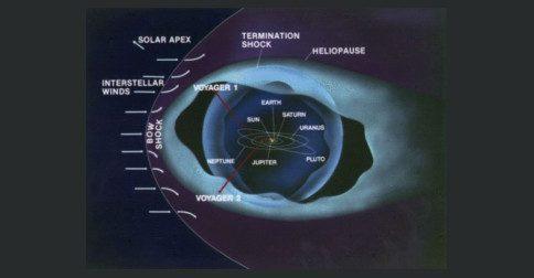 """COBRA - As forças da Luz já começaram a desmontar a chamada """"barreira Quimera"""""""