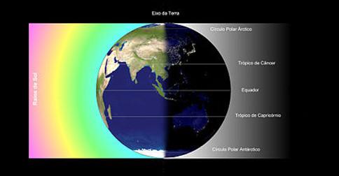 Equinócio de março - três dicas para se beneficiar mais dessa grande energia