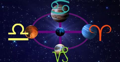 Os atuais alinhamentos astrológicos