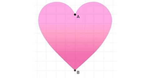 As coordenadas do coração